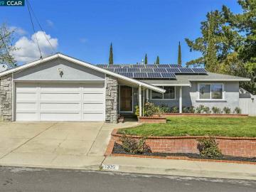 1332 Oregon Dr, Highlands, CA