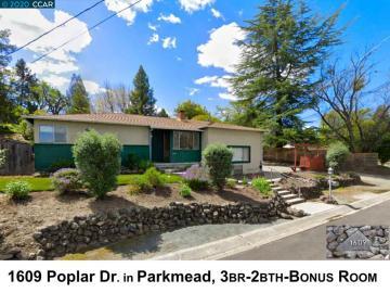 1609 Poplar Dr, Parkmead, CA